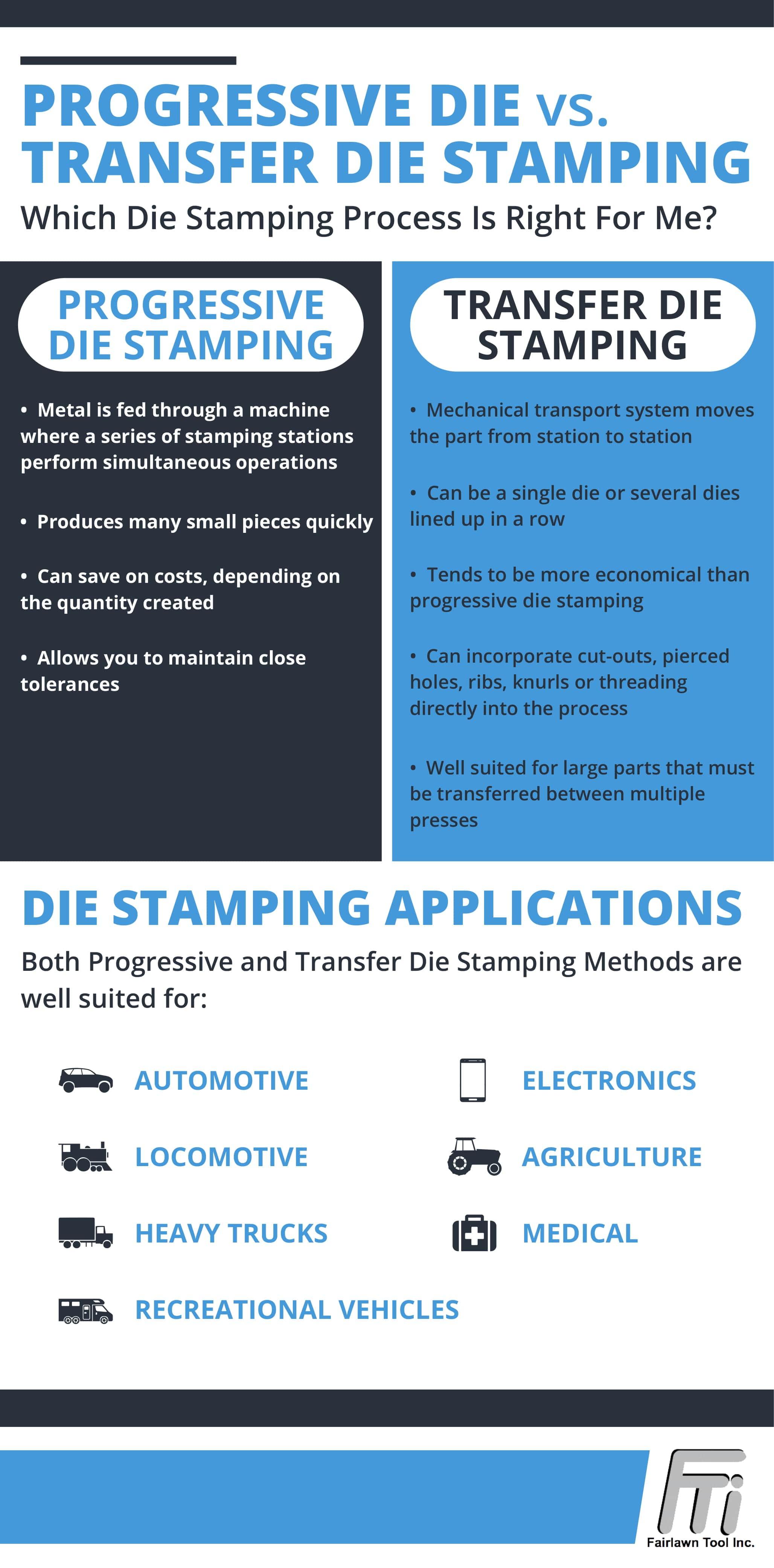 Progressive Die vs  Transfer Die Stamping