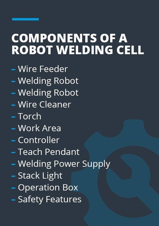 Components of a Robot Welding Cell | Fairlawn Tool, Inc.