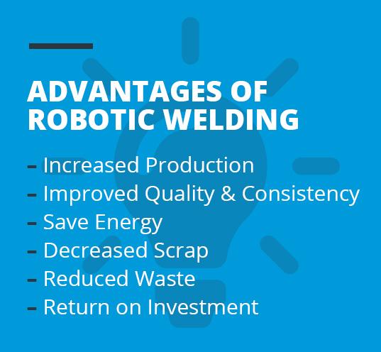 Advantages of Robotic Welding | Fairlawn Tool, Inc.