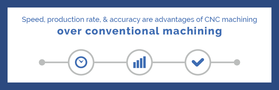 advantages of manual testing over automation