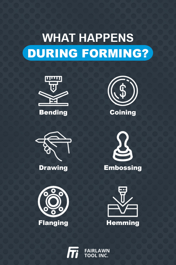 Metal Stamping 101 - How the Metal Stamping Process Works